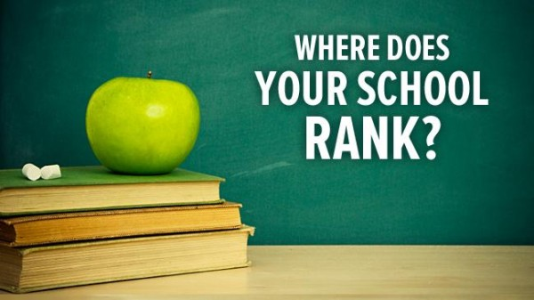 Paragon School Rankings Pennsylvania